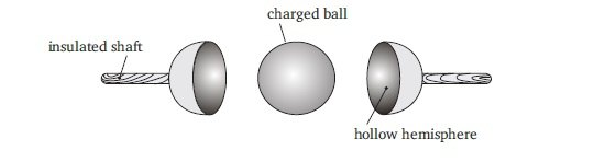 Electricity charging a sphere