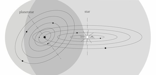 The links of the celestial bodies : the rings and the magnetospheres